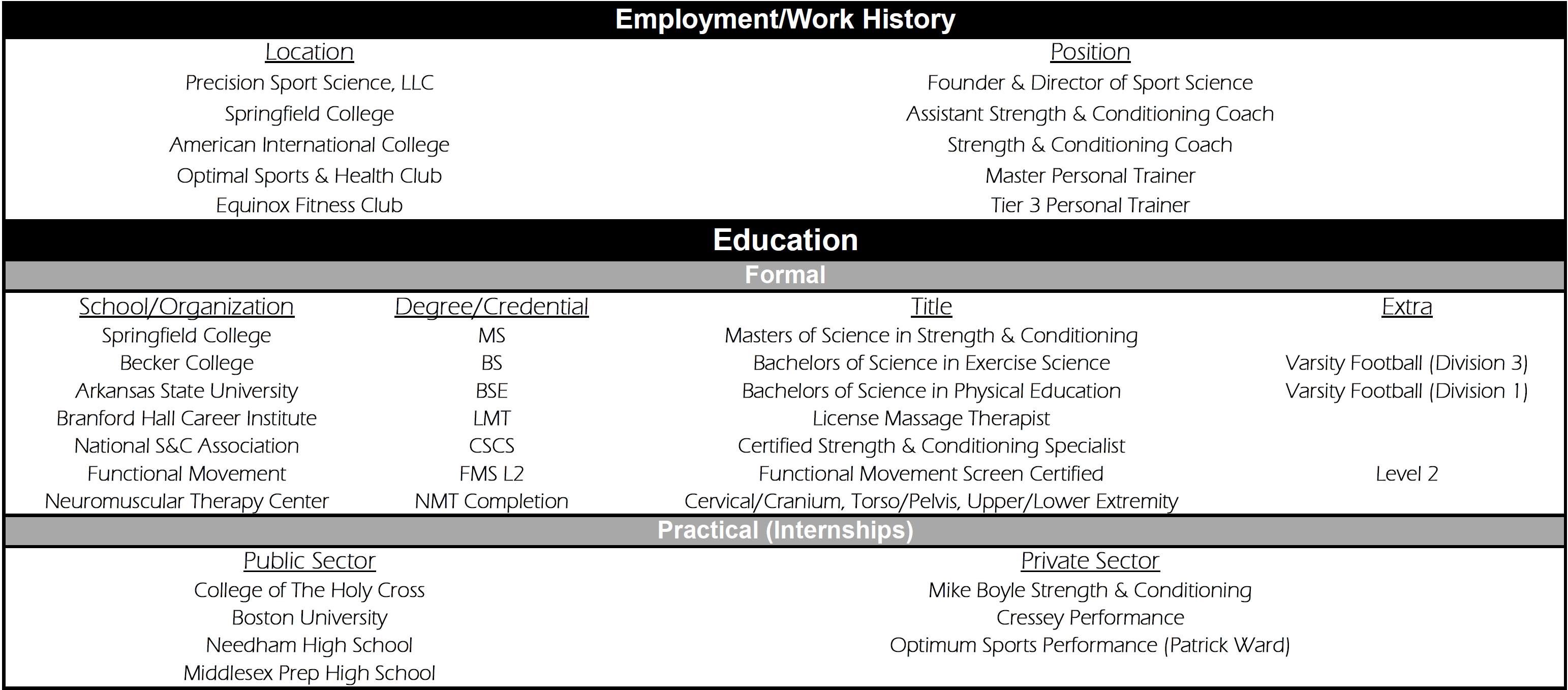 2016 Resume Table